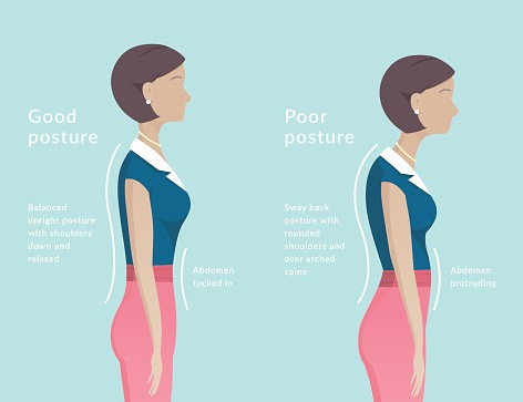 The image shows the bad and good postures of the woman.